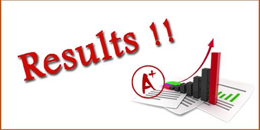 gujarat set result 2018