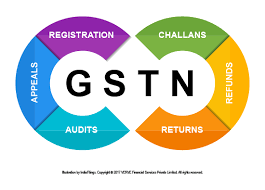 Goods and Services Tax Network (GSTN) Recruitment